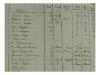 Como_empezar_un_arbol_genealogico_21.jpg