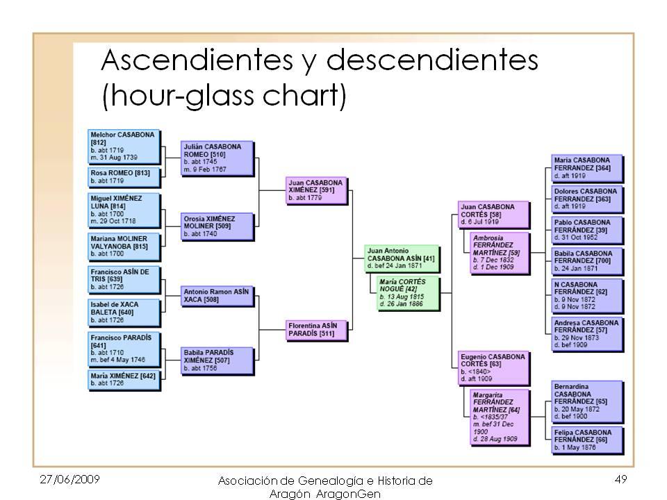fuentes_arboles_49